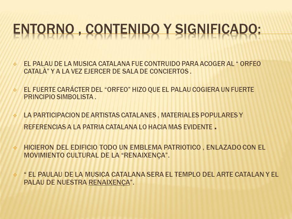 ENTORNO , CONTENIDO Y SIGNIFICADO: