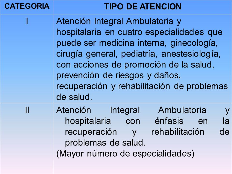 Atención Integral Ambulatoria y