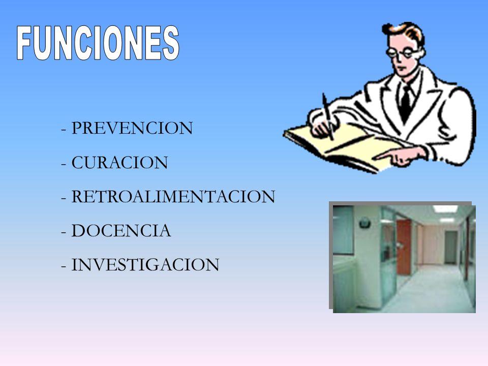 FUNCIONES PREVENCION CURACION RETROALIMENTACION DOCENCIA INVESTIGACION