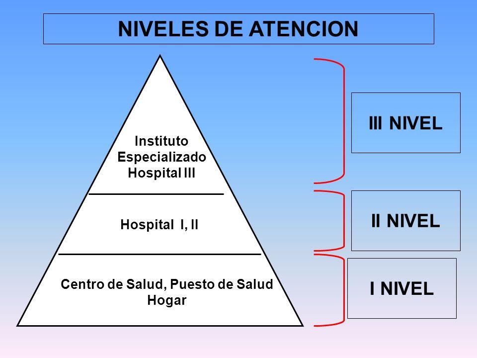 Centro de Salud, Puesto de Salud