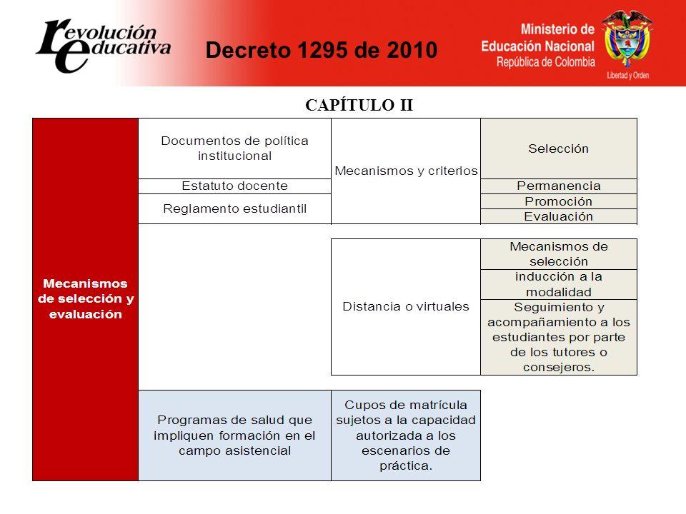 Decreto 1295 de 2010 CAPÍTULO II