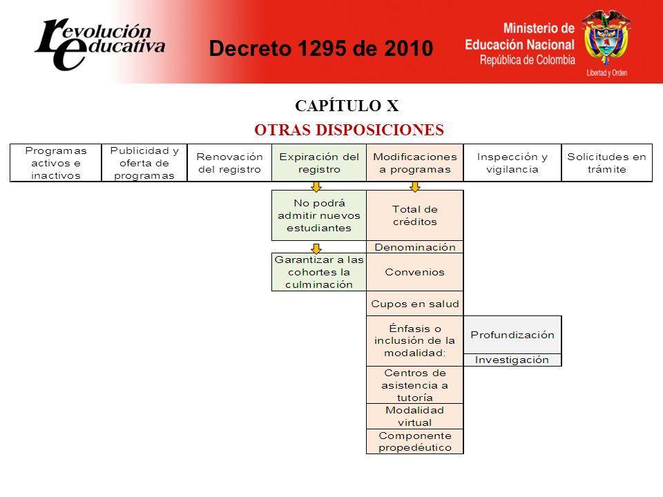 Decreto 1295 de 2010 CAPÍTULO X OTRAS DISPOSICIONES