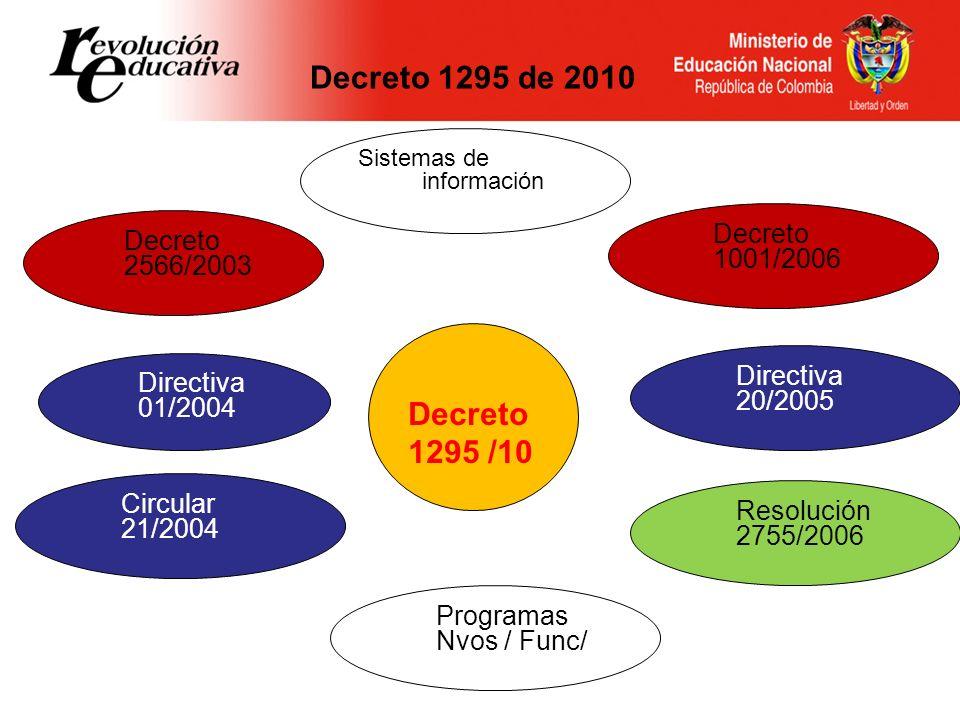 Decreto 1295 de 2010 Decreto 1295 /10 Decreto 1001/2006