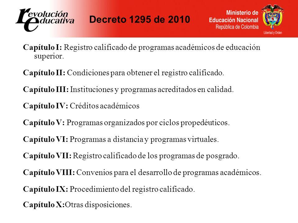 Decreto 1295 de 2010 Capítulo I: Registro calificado de programas académicos de educación superior.