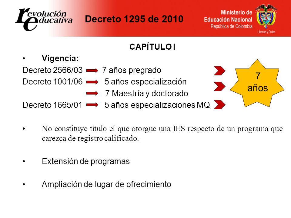 Decreto 1295 de 2010 7 años CAPÍTULO I Vigencia: