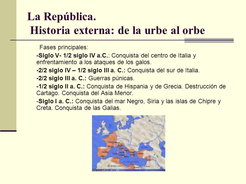 La República. Historia externa: de la urbe al orbe