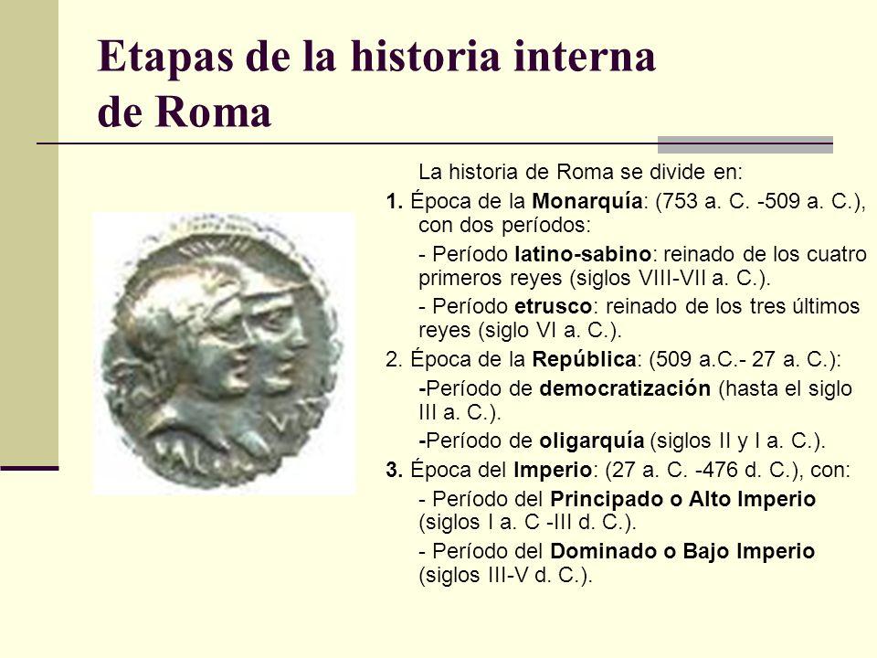 Etapas de la historia interna de Roma