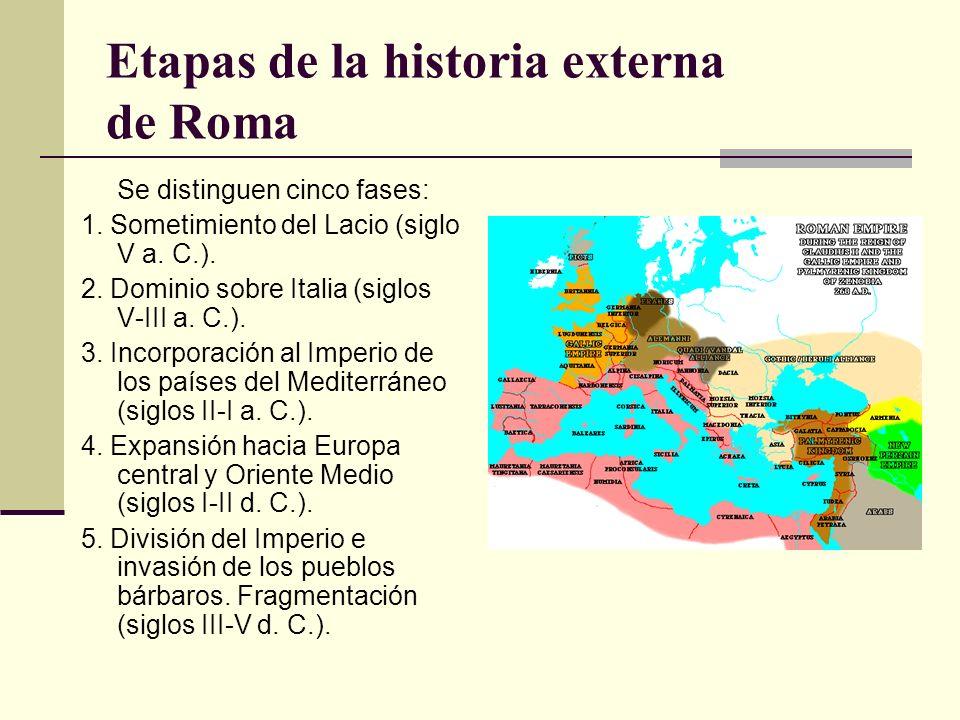 Etapas de la historia externa de Roma