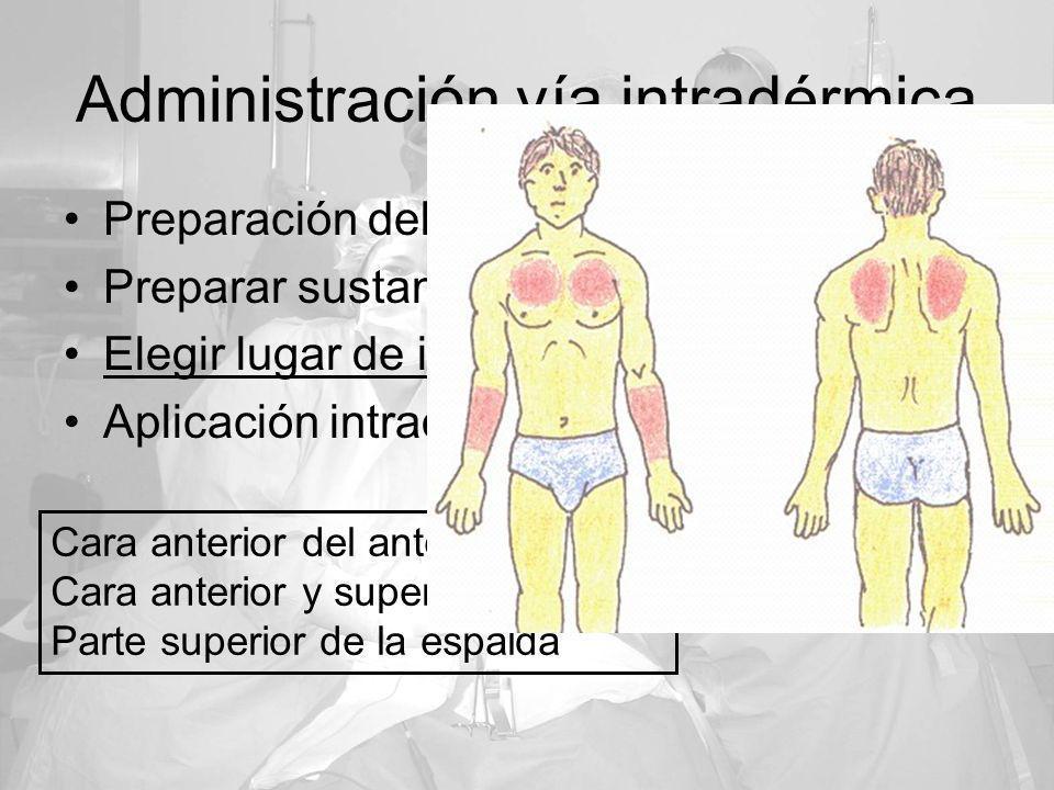 Administración vía intradérmica