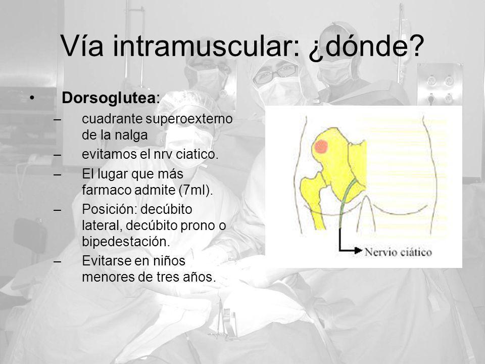 Vía intramuscular: ¿dónde