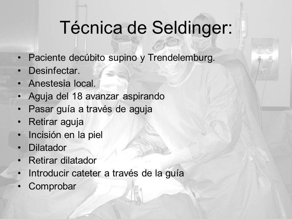 Técnica de Seldinger: Paciente decúbito supino y Trendelemburg.