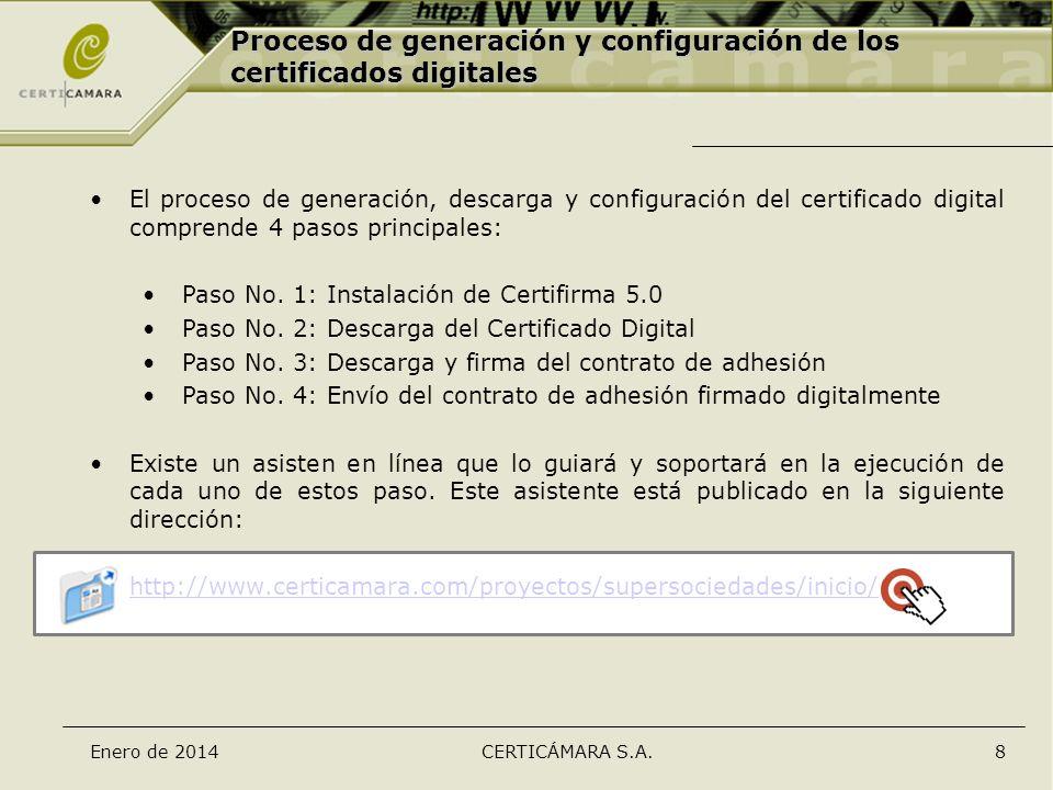 Proceso de generación y configuración de los certificados digitales