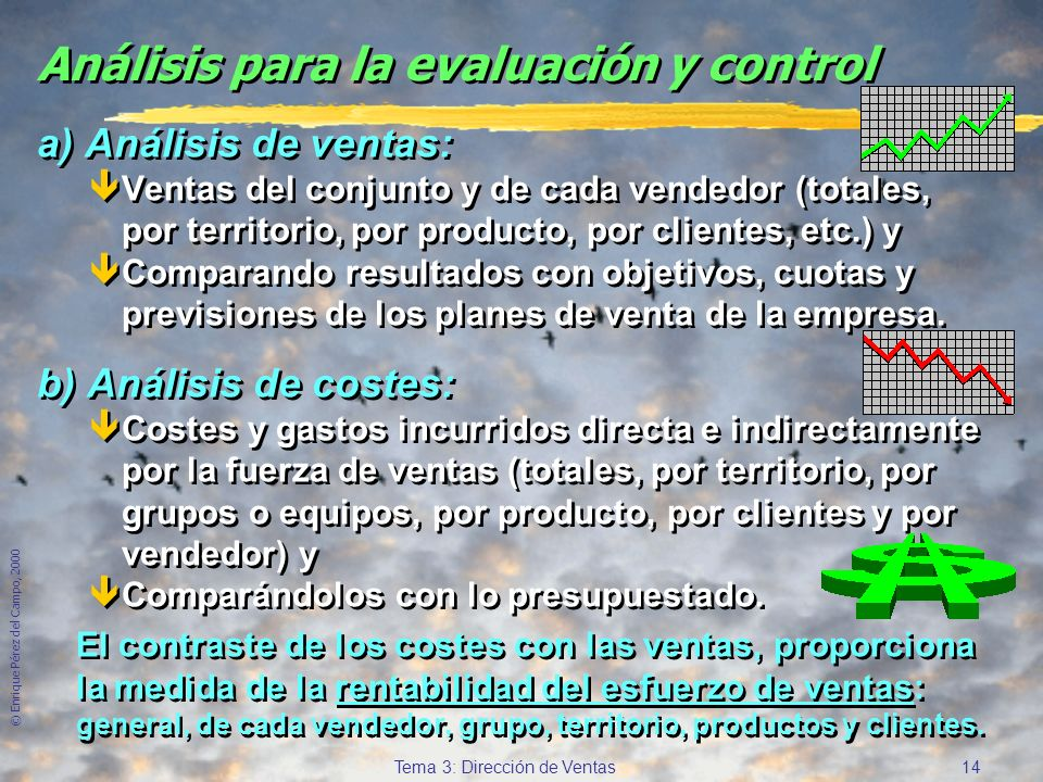Análisis para la evaluación y control