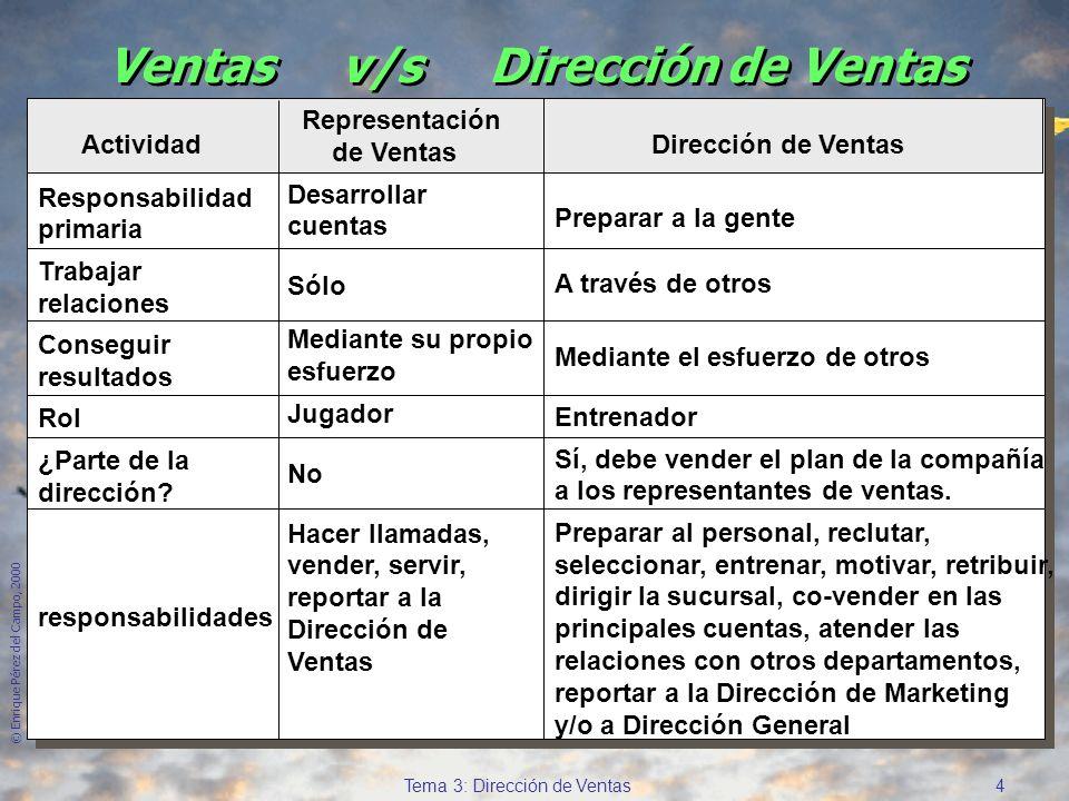 Ventas v/s Dirección de Ventas