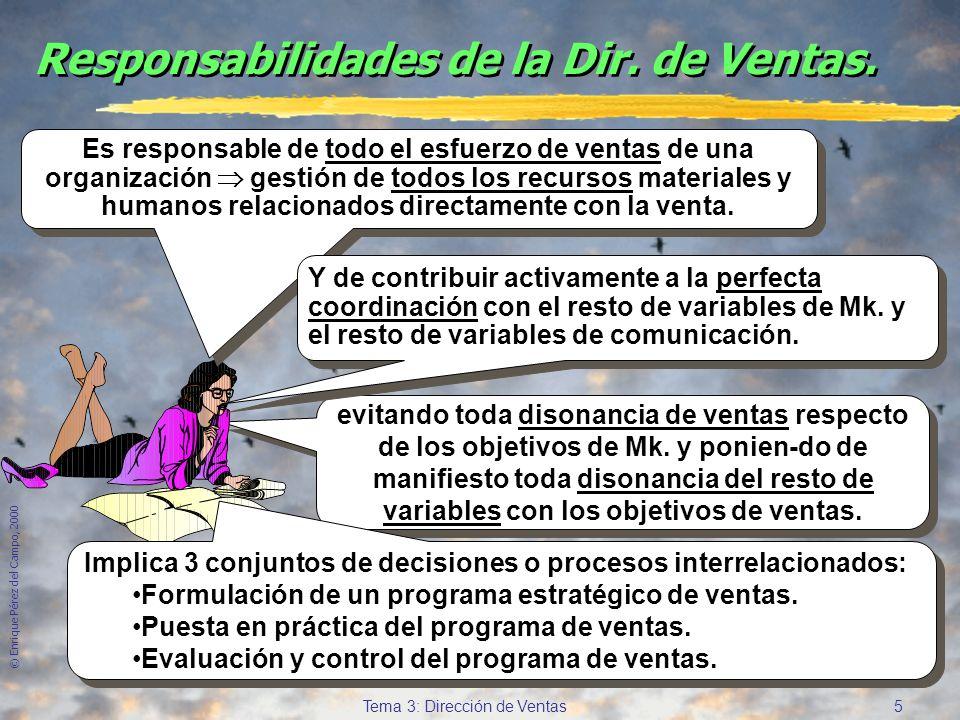 Responsabilidades de la Dir. de Ventas.