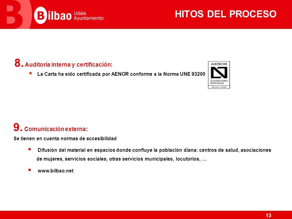 HITOS DEL PROCESO Auditoría interna y certificación: