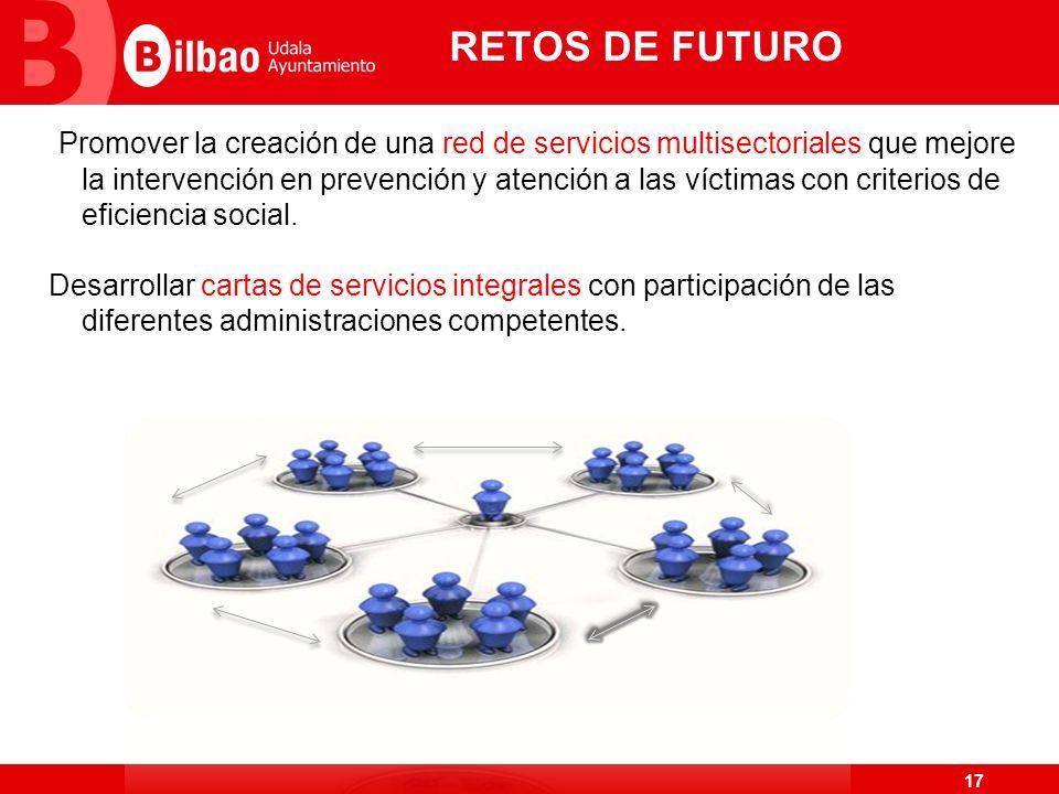 RETOS DE FUTURO