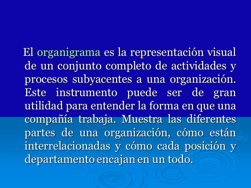 El organigrama es la representación visual de un conjunto completo de actividades y procesos subyacentes a una organización.