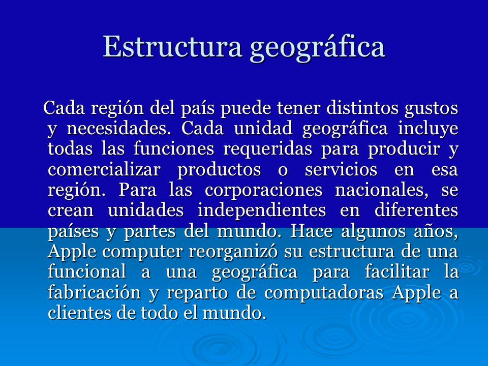 Estructura geográfica