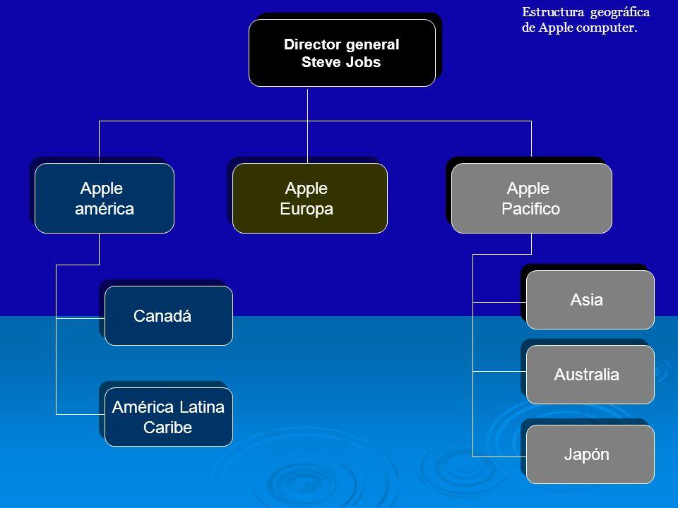 Apple américa Apple Europa Apple Pacifico Asia Canadá Australia