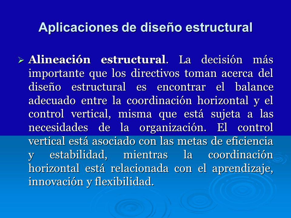 Aplicaciones de diseño estructural