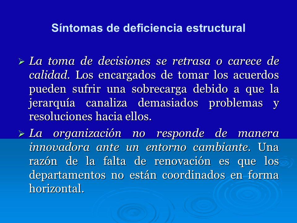 Síntomas de deficiencia estructural