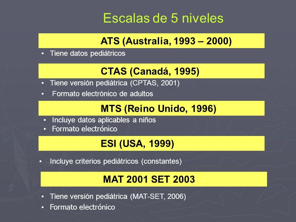 Escalas de 5 niveles ATS (Australia, 1993 – 2000) CTAS (Canadá, 1995)