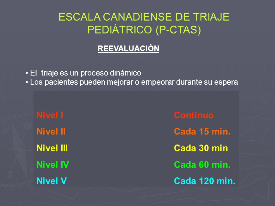 ESCALA CANADIENSE DE TRIAJE PEDIÁTRICO (P-CTAS)