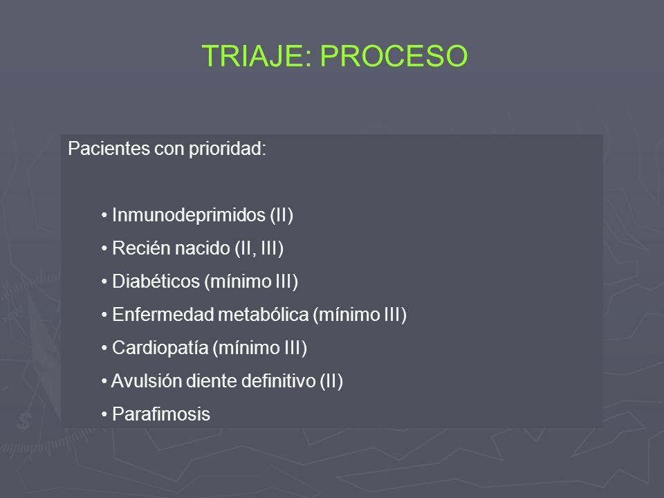 TRIAJE: PROCESO Pacientes con prioridad: Inmunodeprimidos (II)