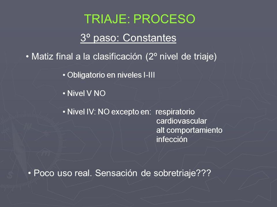 TRIAJE: PROCESO 3º paso: Constantes