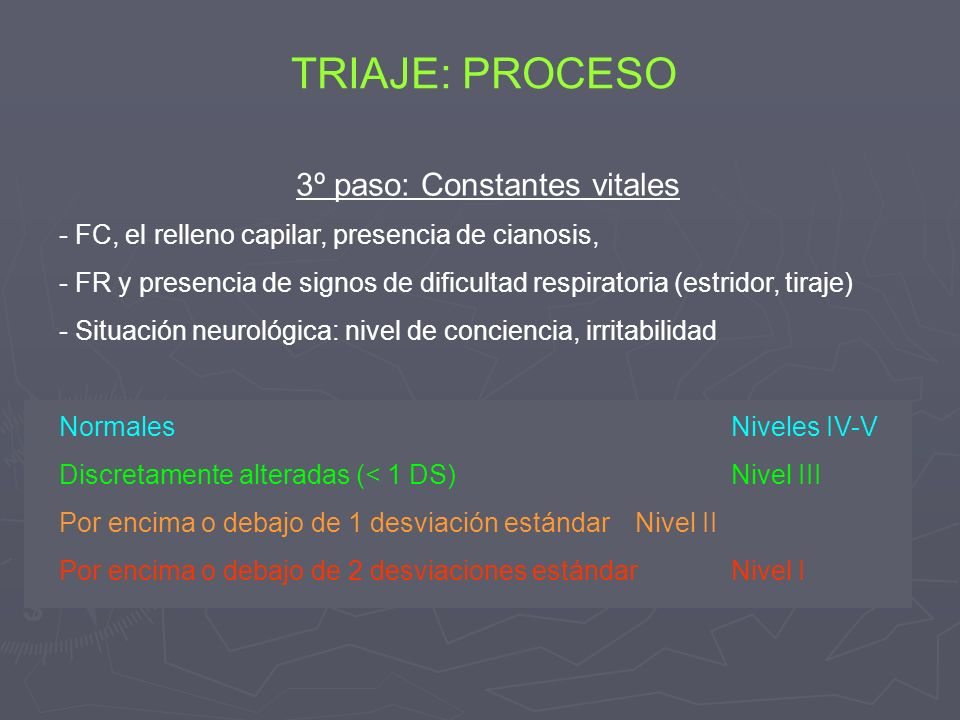 3º paso: Constantes vitales