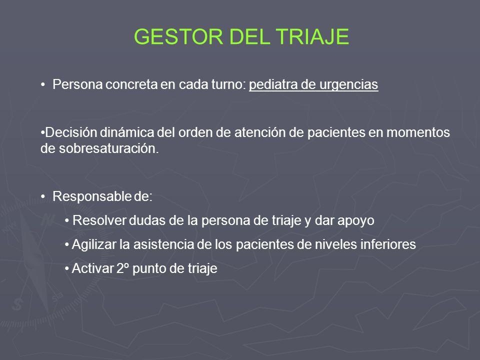 GESTOR DEL TRIAJE Persona concreta en cada turno: pediatra de urgencias.