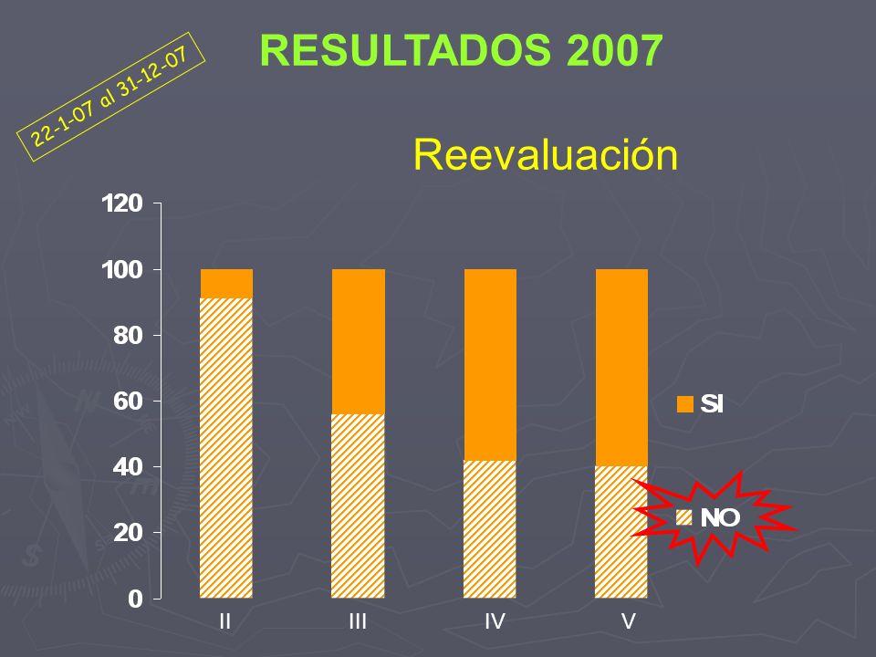 RESULTADOS 2007 22-1-07 al 31-12-07 Reevaluación II III IV V