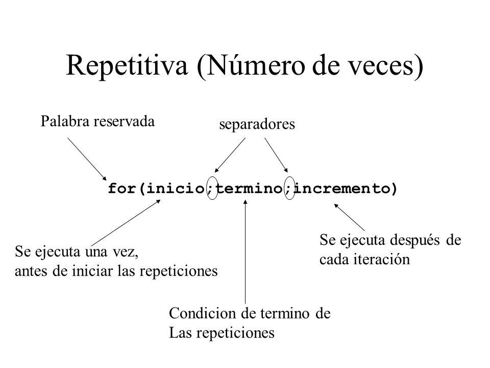 Repetitiva (Número de veces)