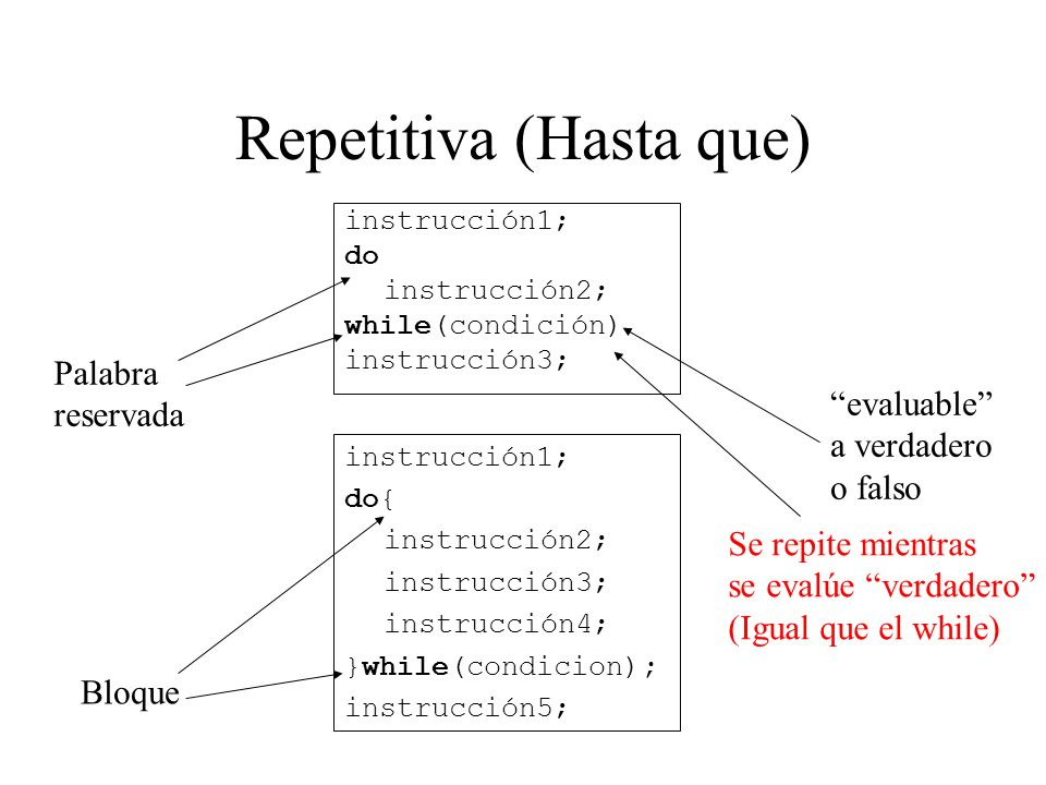 Repetitiva (Hasta que)