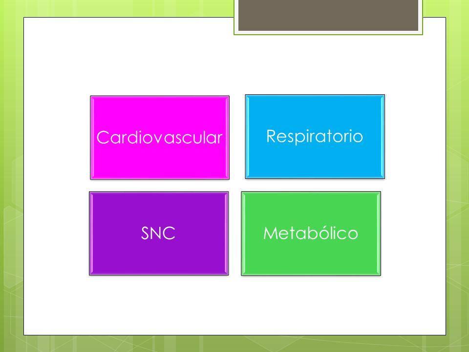 Cardiovascular Respiratorio SNC Metabólico