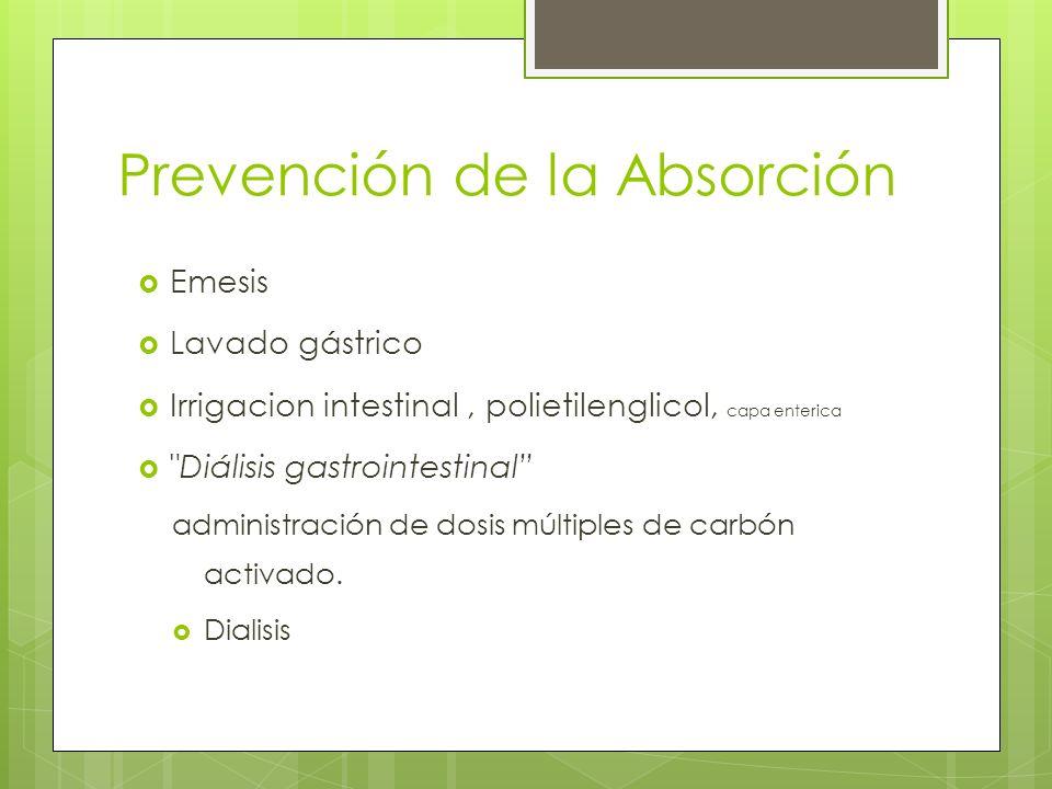 Prevención de la Absorción
