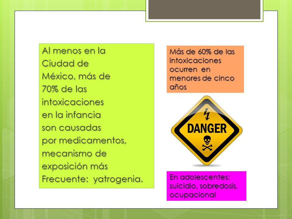 Al menos en la Ciudad de México, más de 70% de las intoxicaciones en la infancia son causadas por medicamentos, mecanismo de exposición más Frecuente: yatrogenia.