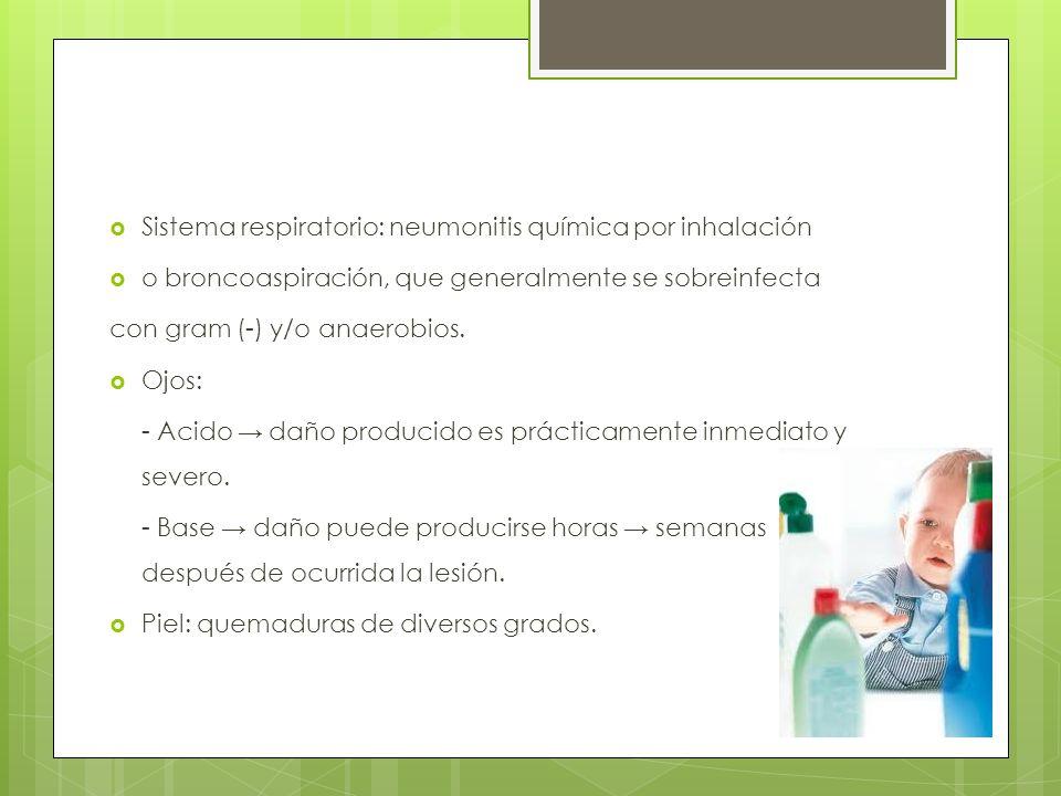 Sistema respiratorio: neumonitis química por inhalación