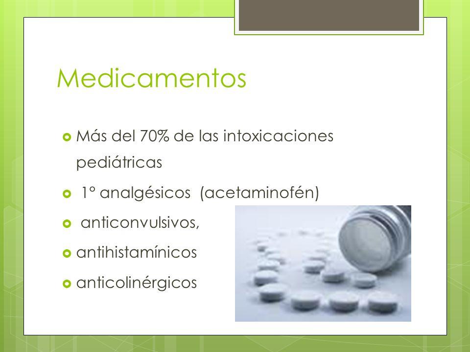 Medicamentos Más del 70% de las intoxicaciones pediátricas