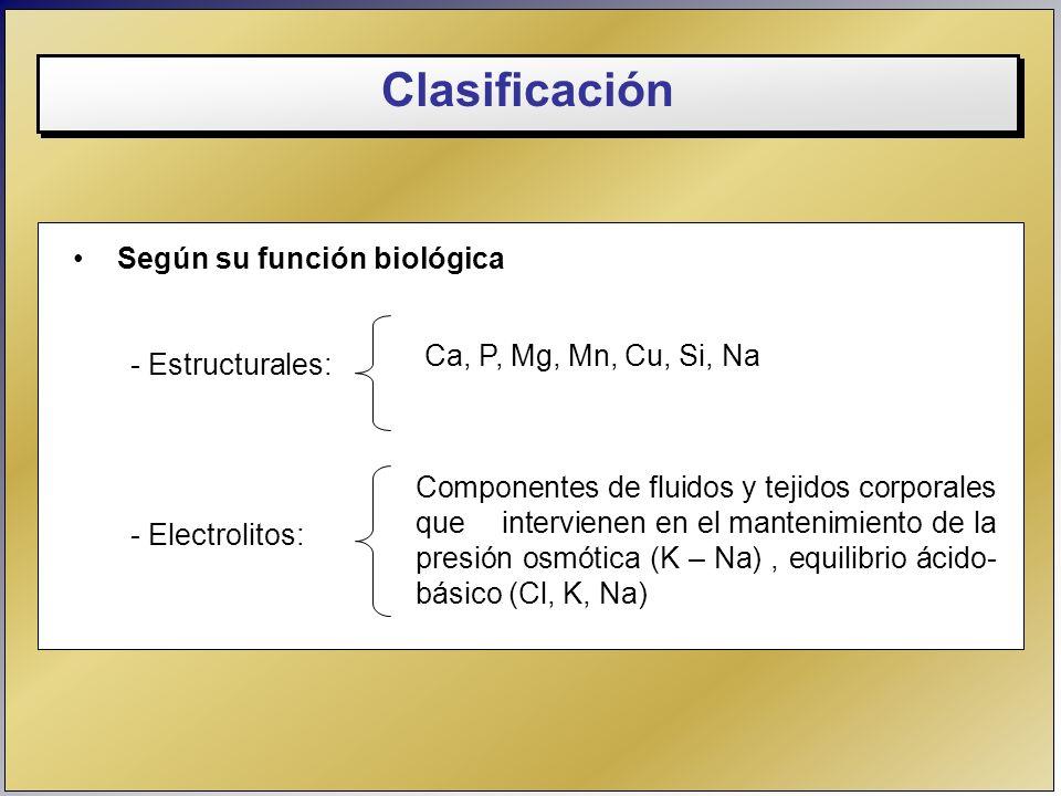 Clasificación Según su función biológica Ca, P, Mg, Mn, Cu, Si, Na