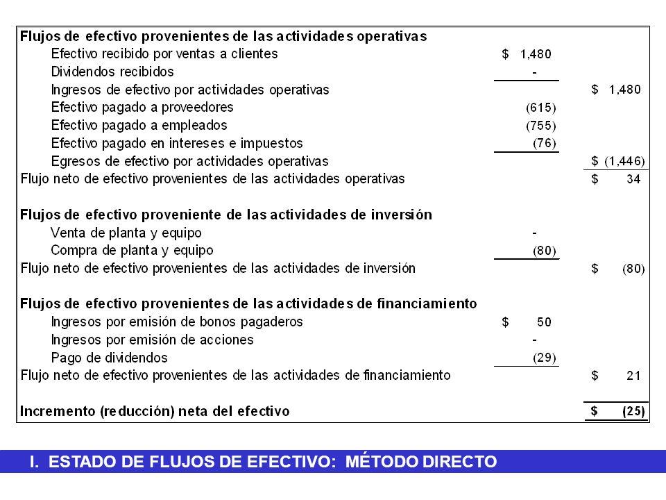 I. ESTADO DE FLUJOS DE EFECTIVO: MÉTODO DIRECTO