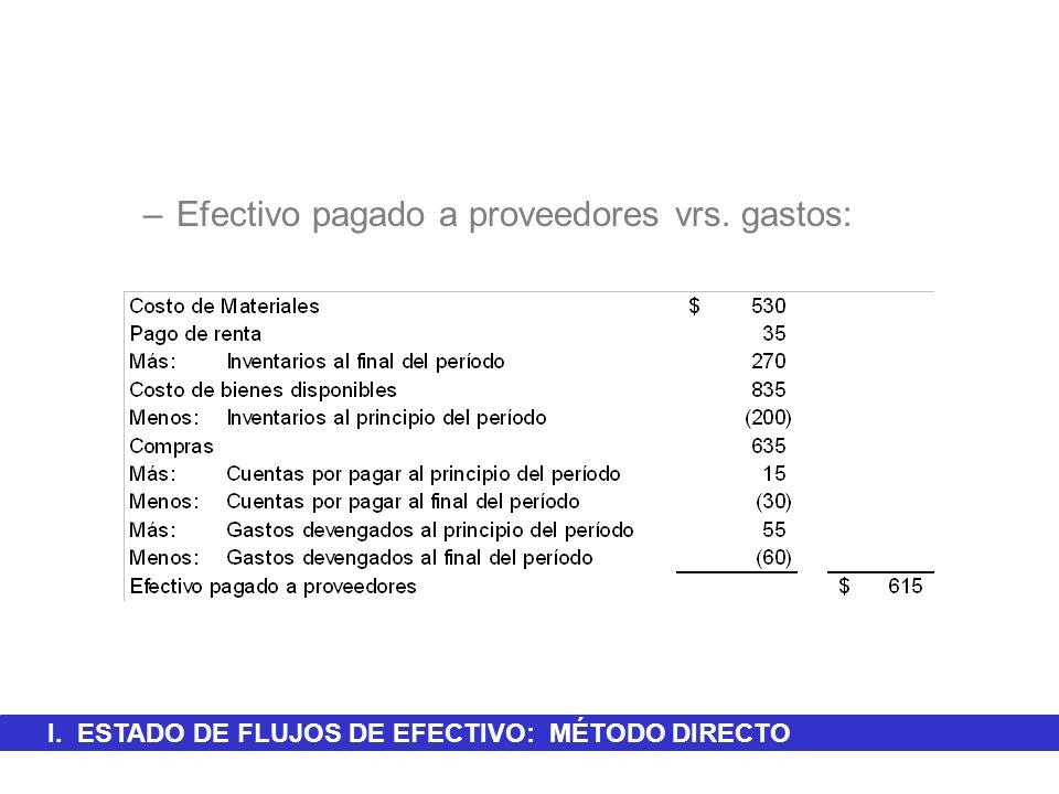 Efectivo pagado a proveedores vrs. gastos:
