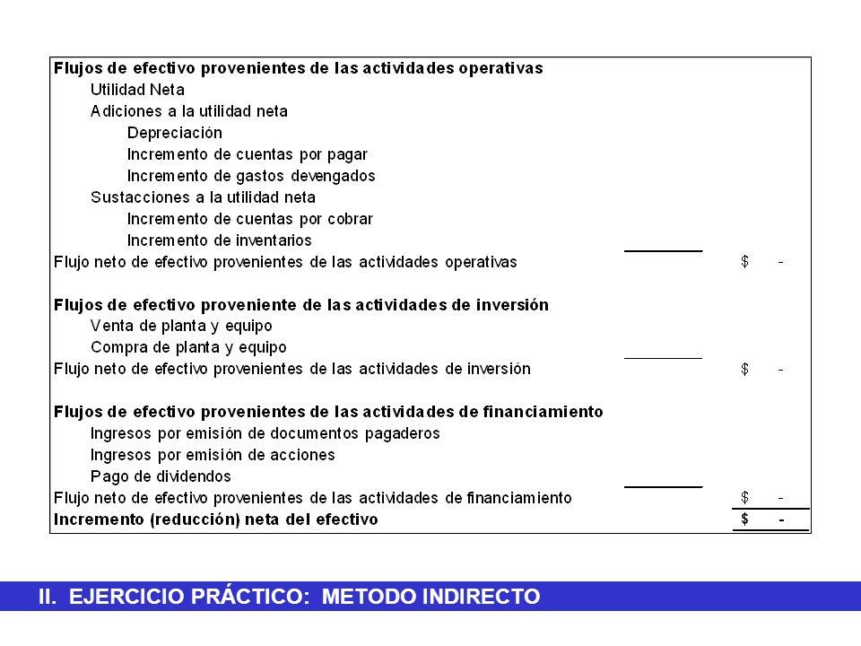 II. EJERCICIO PRÁCTICO: METODO INDIRECTO