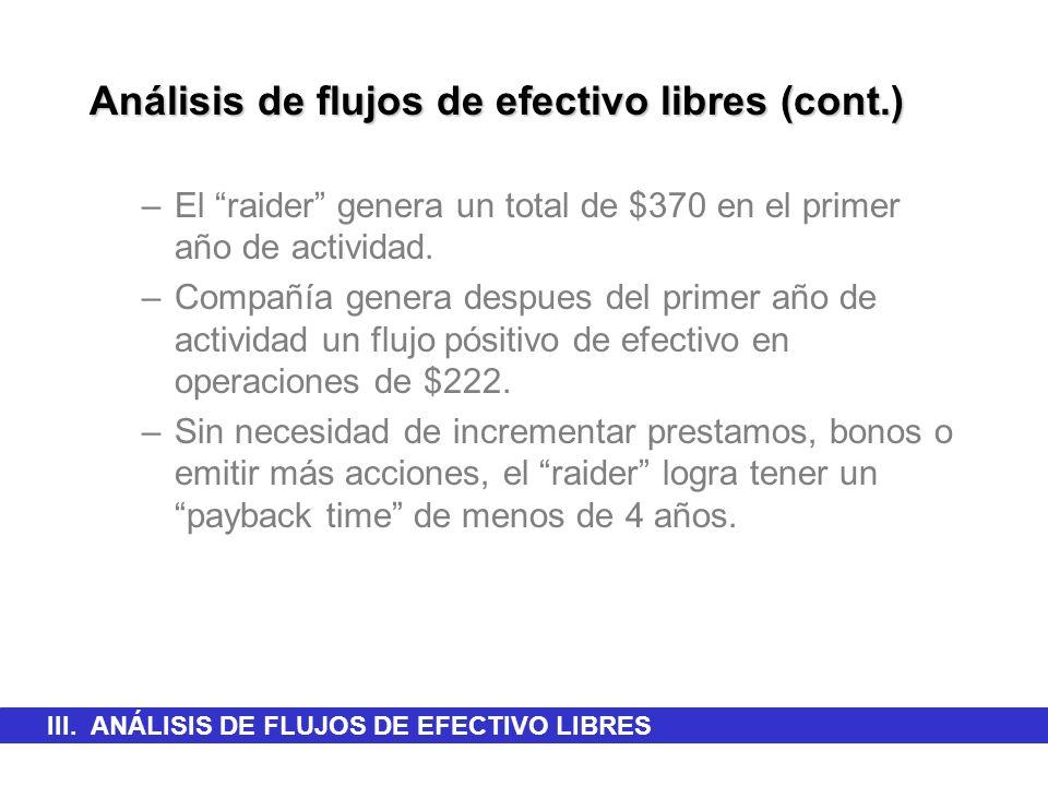 Análisis de flujos de efectivo libres (cont.)