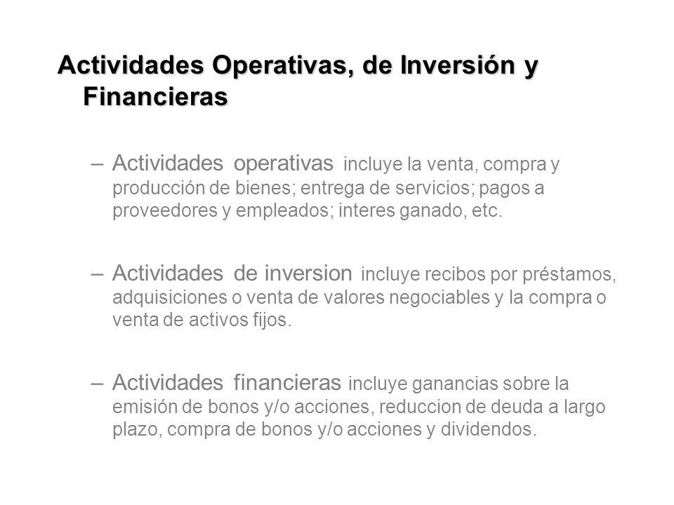 Actividades Operativas, de Inversión y Financieras