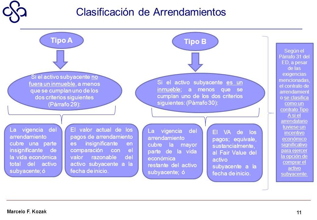 Clasificación de Arrendamientos