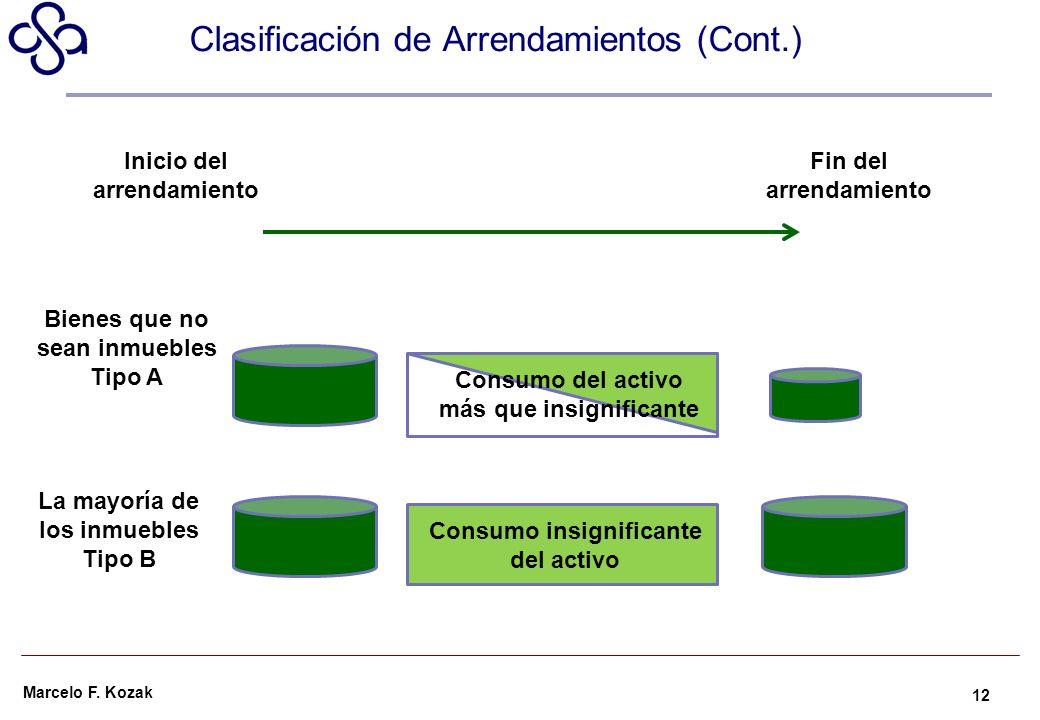 Clasificación de Arrendamientos (Cont.)
