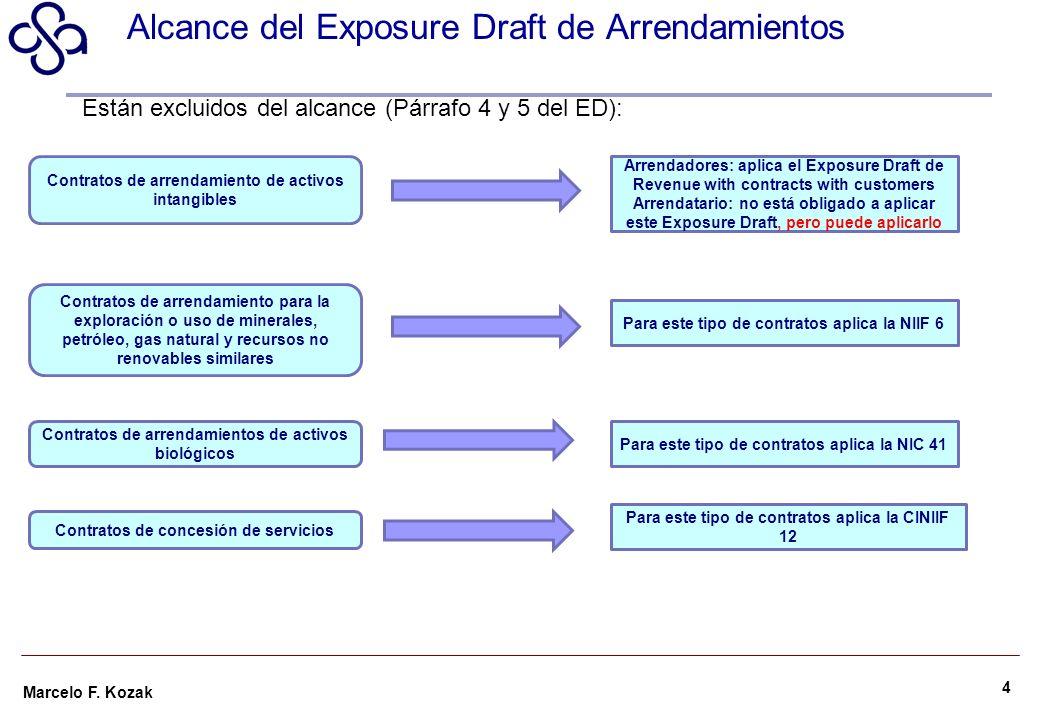 Alcance del Exposure Draft de Arrendamientos