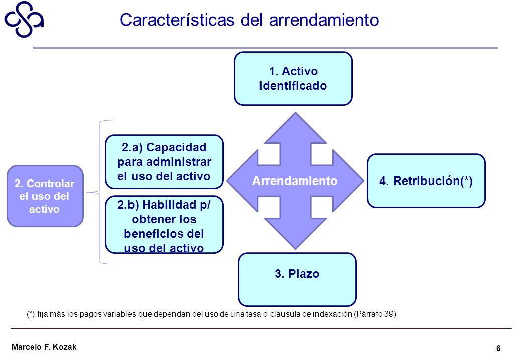 Características del arrendamiento